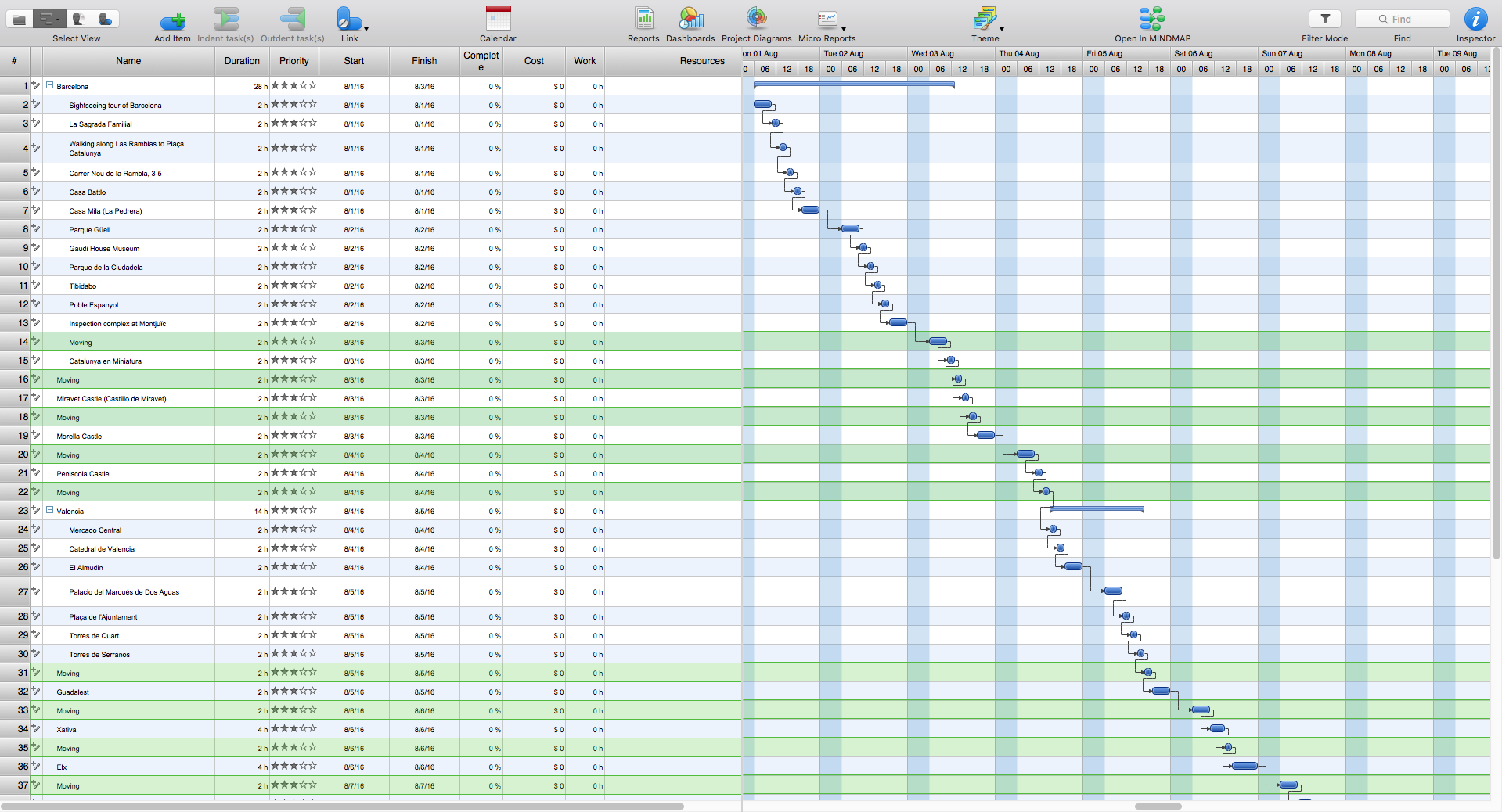 Planning a Trip with ConceptDraw Project