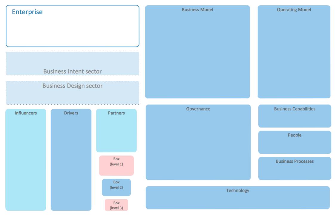 Planogram software and retail plan software for Entreprise architecte download