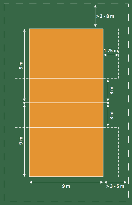 Playground Layouts - Volleyball Court Dimensions