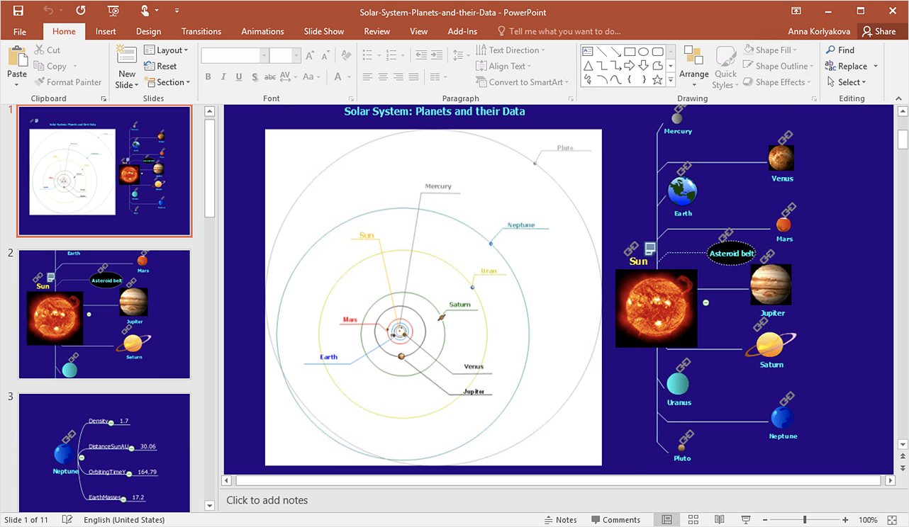 How to Make  a Mind Map in PowerPoint