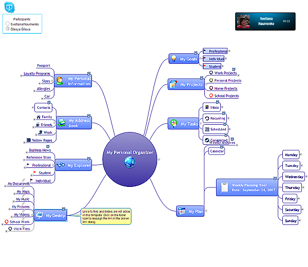 Mind map presentation through Skype