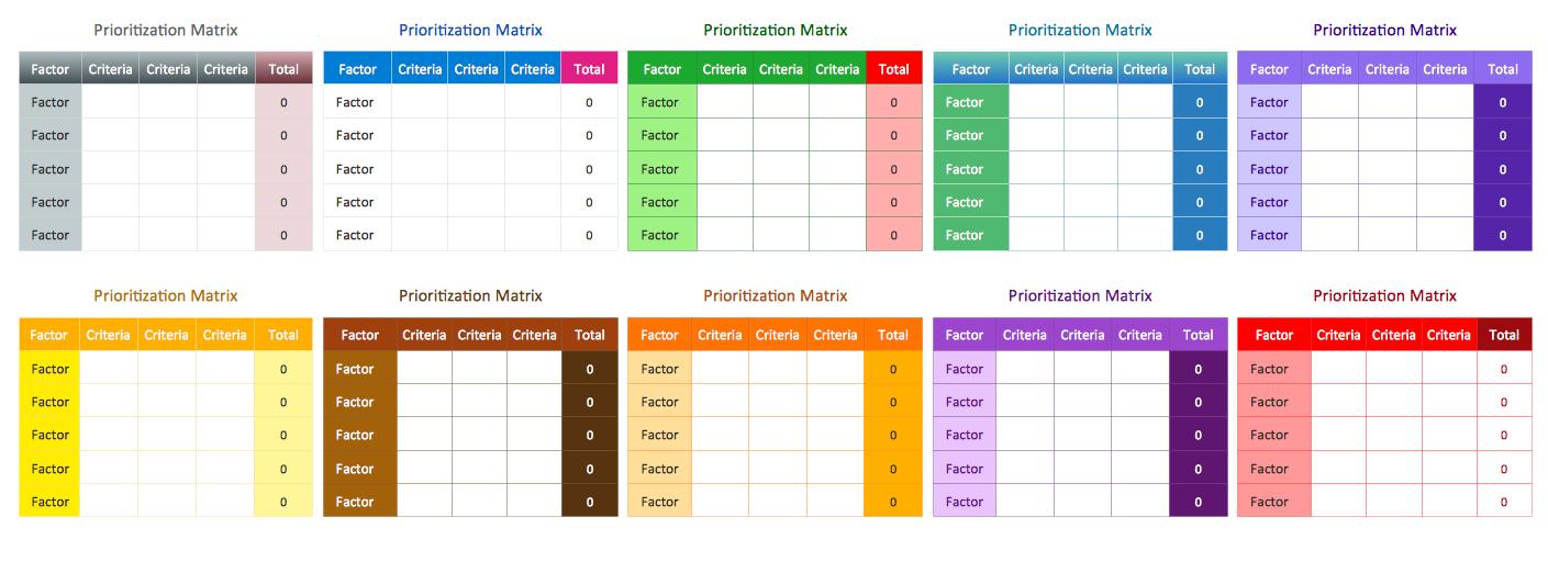 Prioritization Matrix Library Design Elements