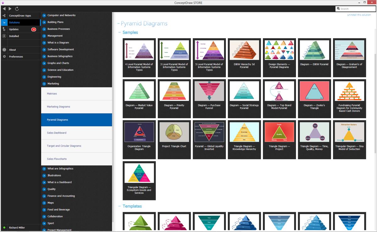 Pyramid diagram priority pyramid pyramid diagrams solution ccuart Choice Image