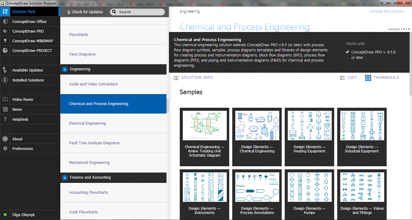 Chemical and Process Engineering Solution in ConceptDraw STORE
