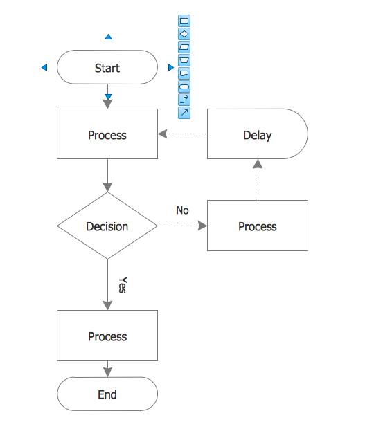 Process flow chart for Flow charts templates for word