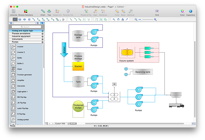 process flow diagram symbols chemical and process engineeringhow to draw a process flow diagram in conceptdraw pro