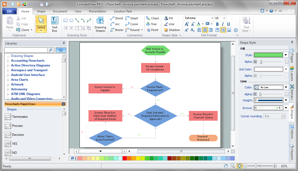 Invoice Payment Process Flow Map in ConceptDraw DIAGRAM  title=