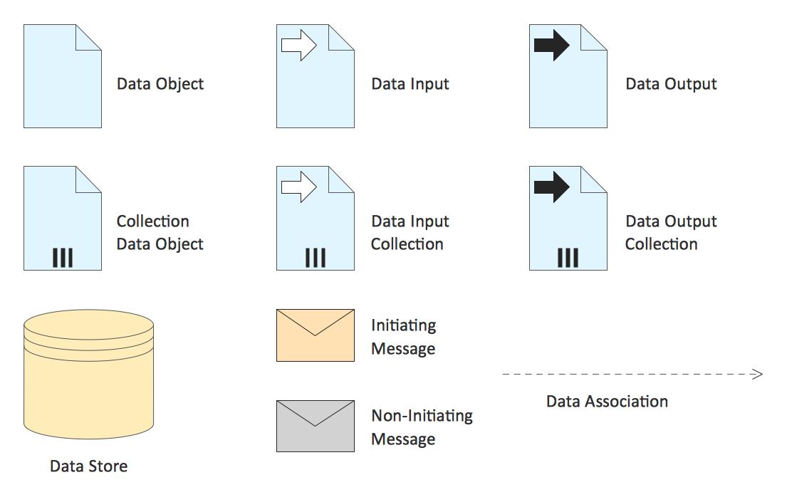 Data symbols library
