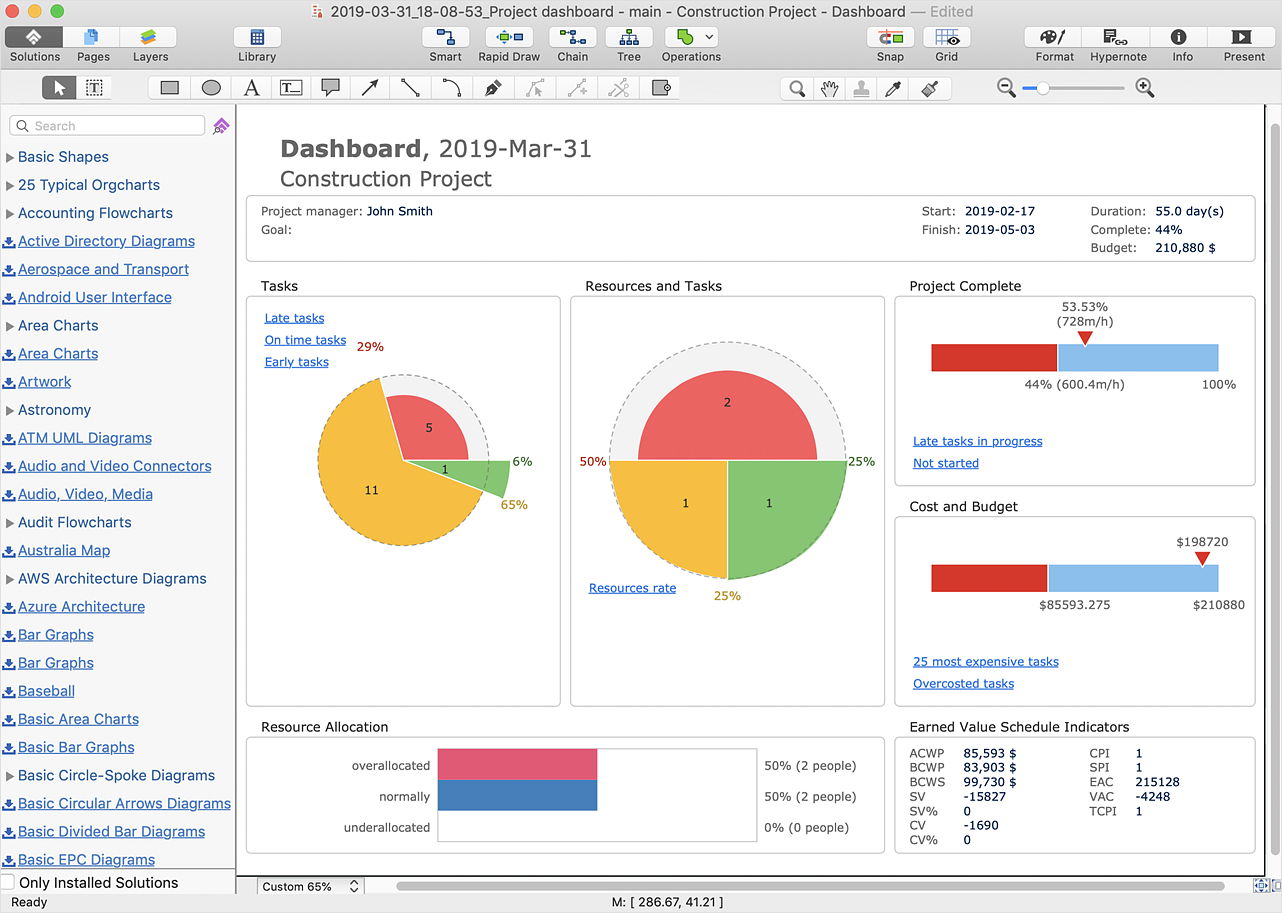 How to Create Project Dashboard on Mac