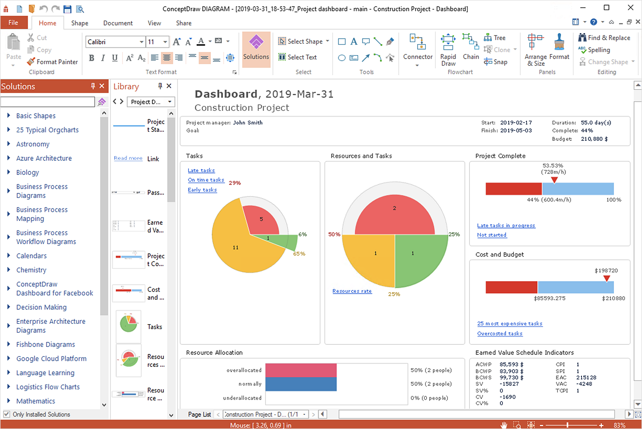 How to Create Project Dashboard on PC