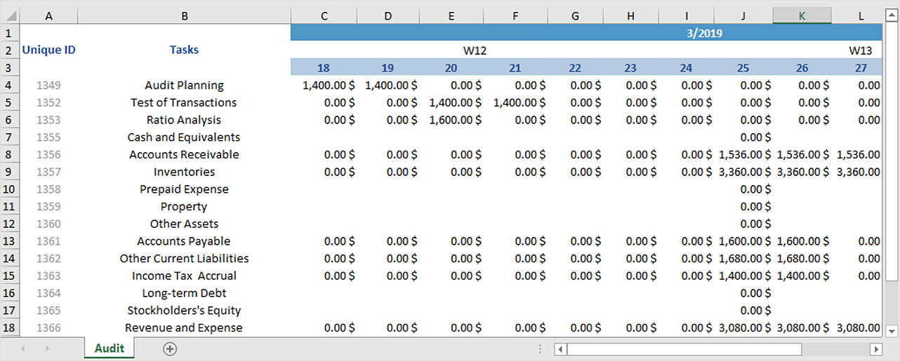 Tabular Reports in ConceptDraw PROJECT