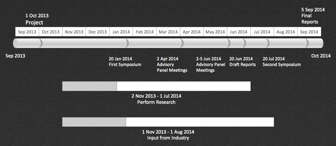 Timeline Diagram - Project Schedule