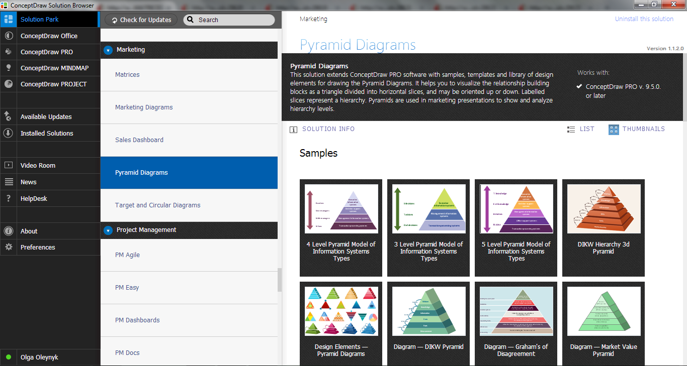 Pyramid Diagrams Solution in ConceptDraw STORE
