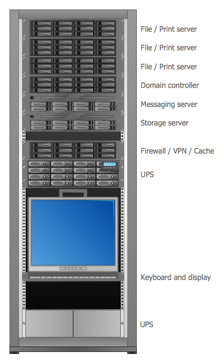 Rack Rate - Typical Server Rack Diagram