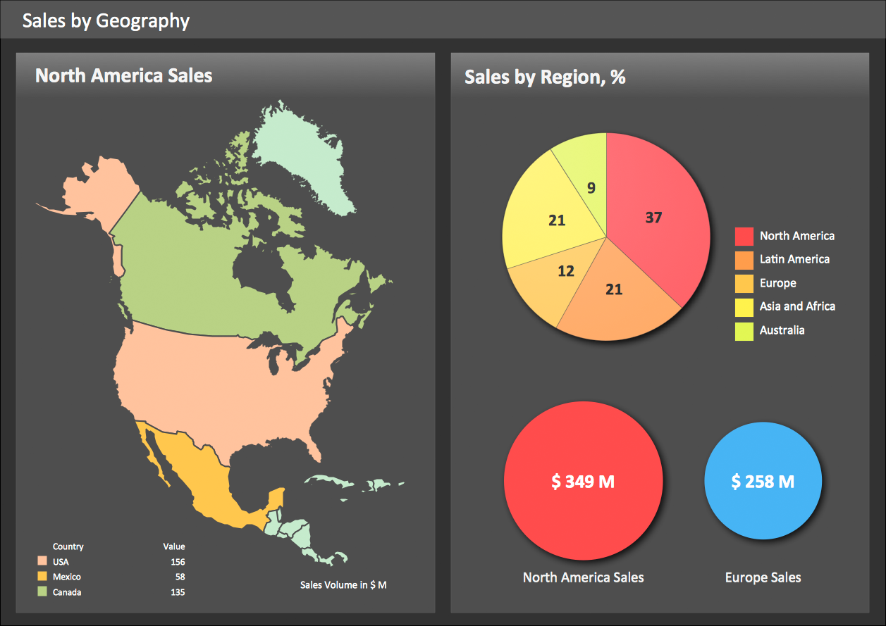 Geographically Sales Dashboard