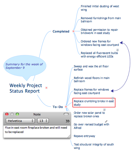 Mind map example export to MS Word
