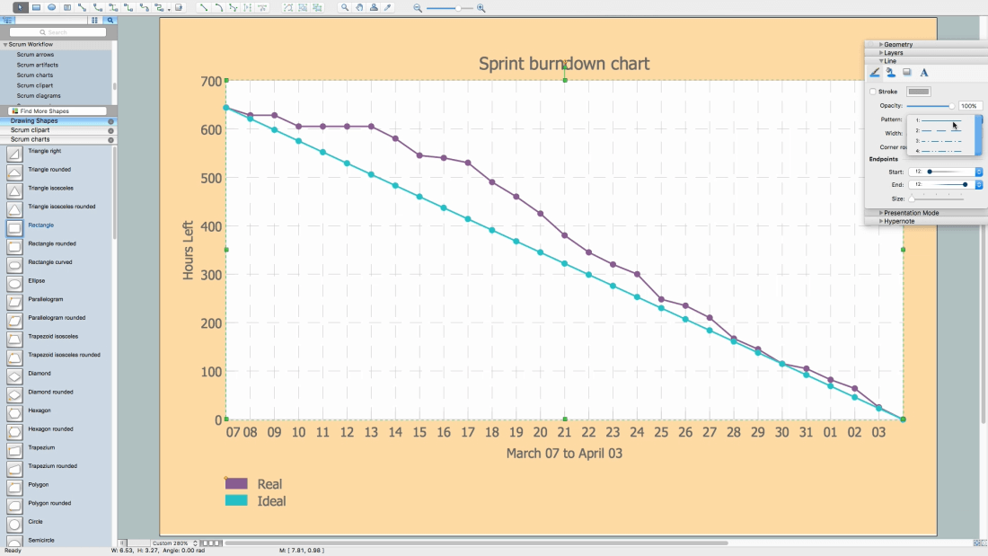 How to Create a Burndown Chart