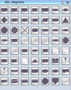 SDL Diagrams Symbols Library