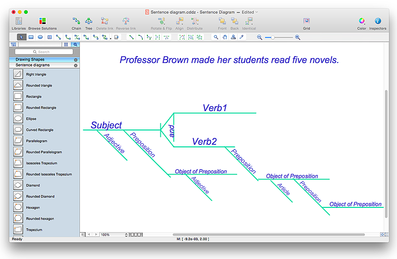 How To Diagram Sentences In Conceptdraw Pro