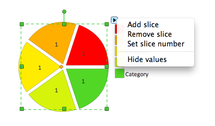 Separated pie chart object with action menu