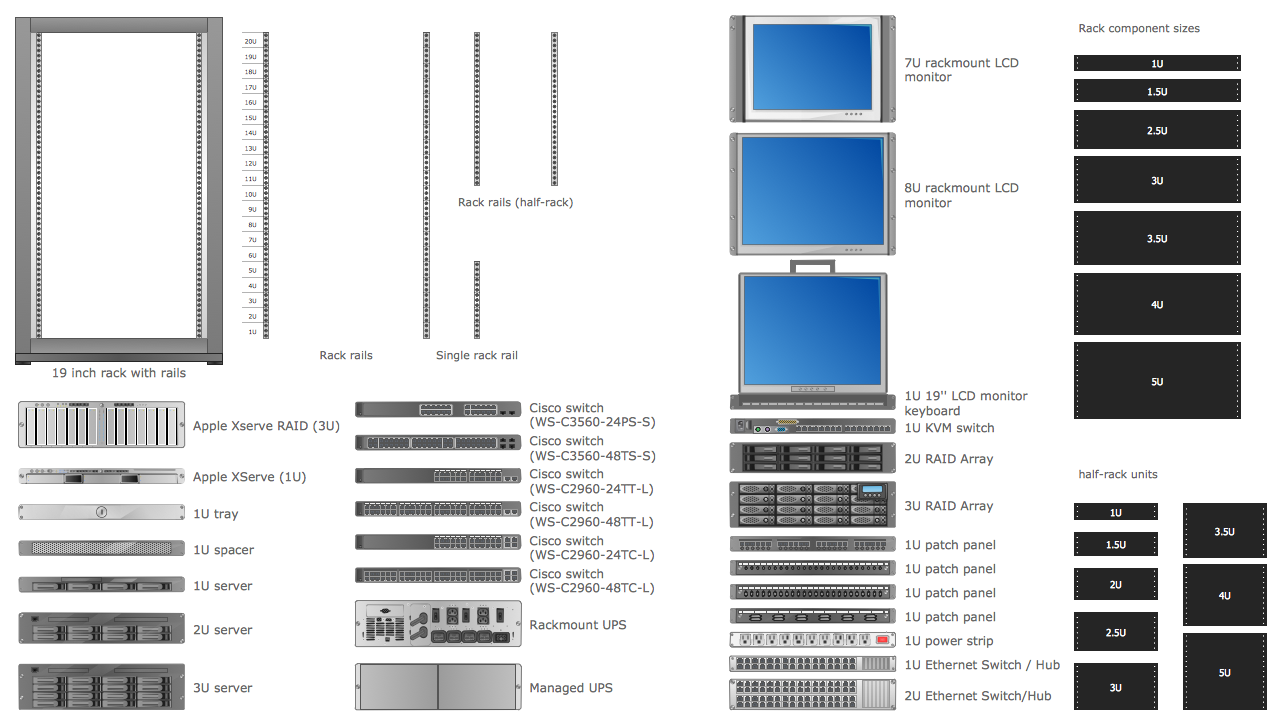 Rack Diagrams Library Design Elements