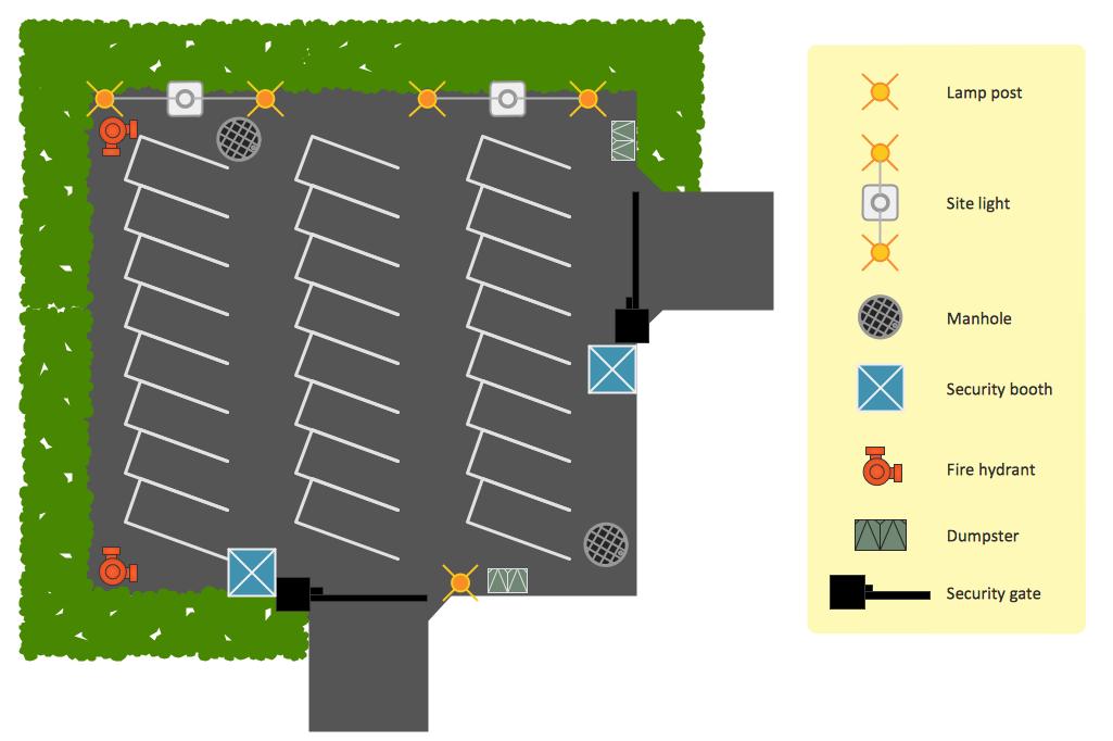 Site Plan Software