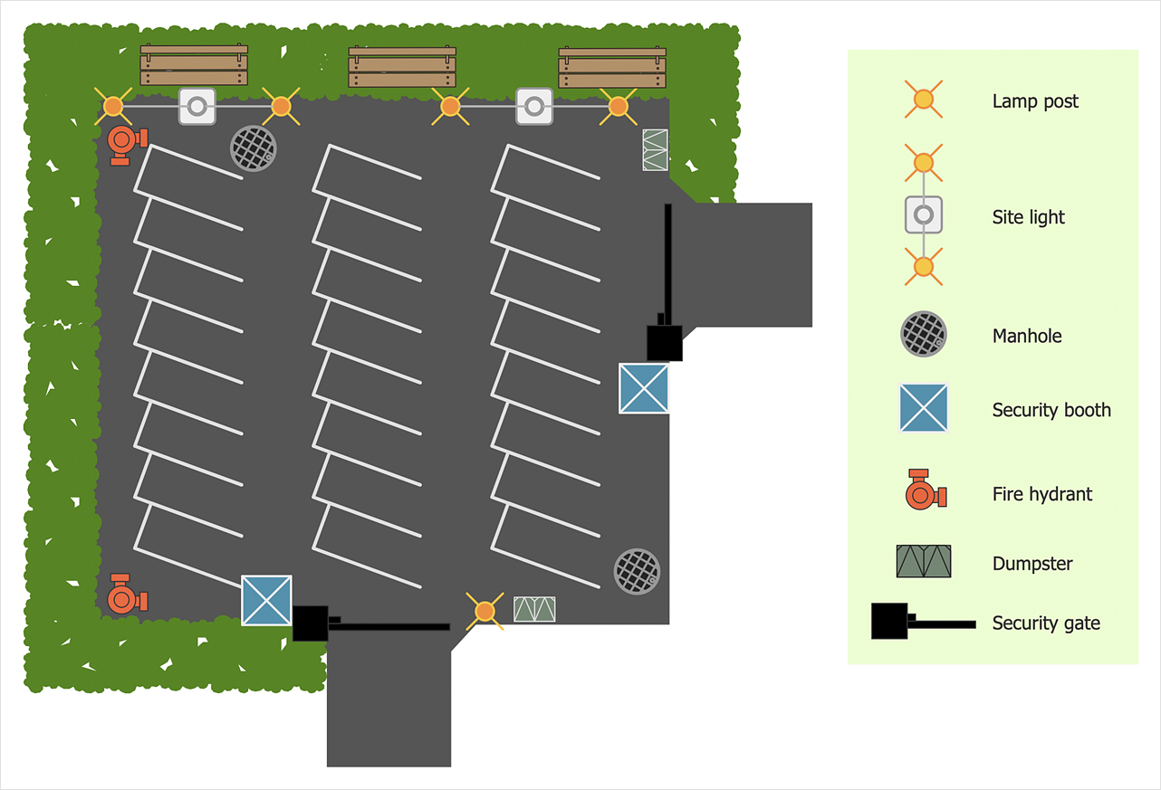 How to Design a  Site Plan
