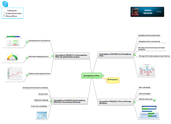 powerpoint-presentation-via-skype