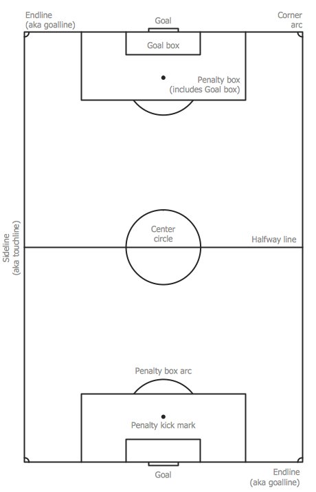 Simple Vertical Soccer (Football) Field