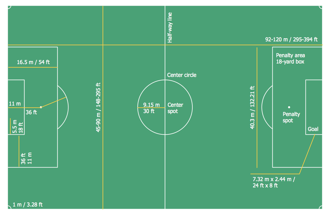 Soccer (Football) Field Dimensions