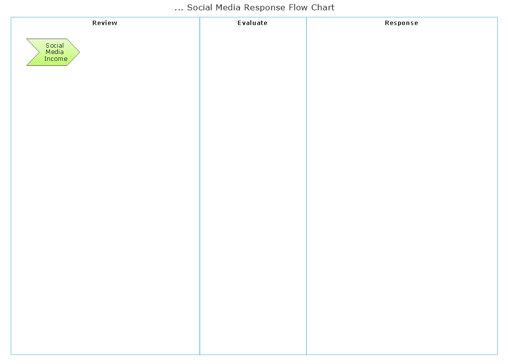 Social media Flowchart (Light) Template