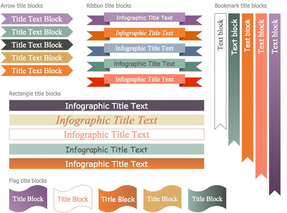 Title Blocks Library
