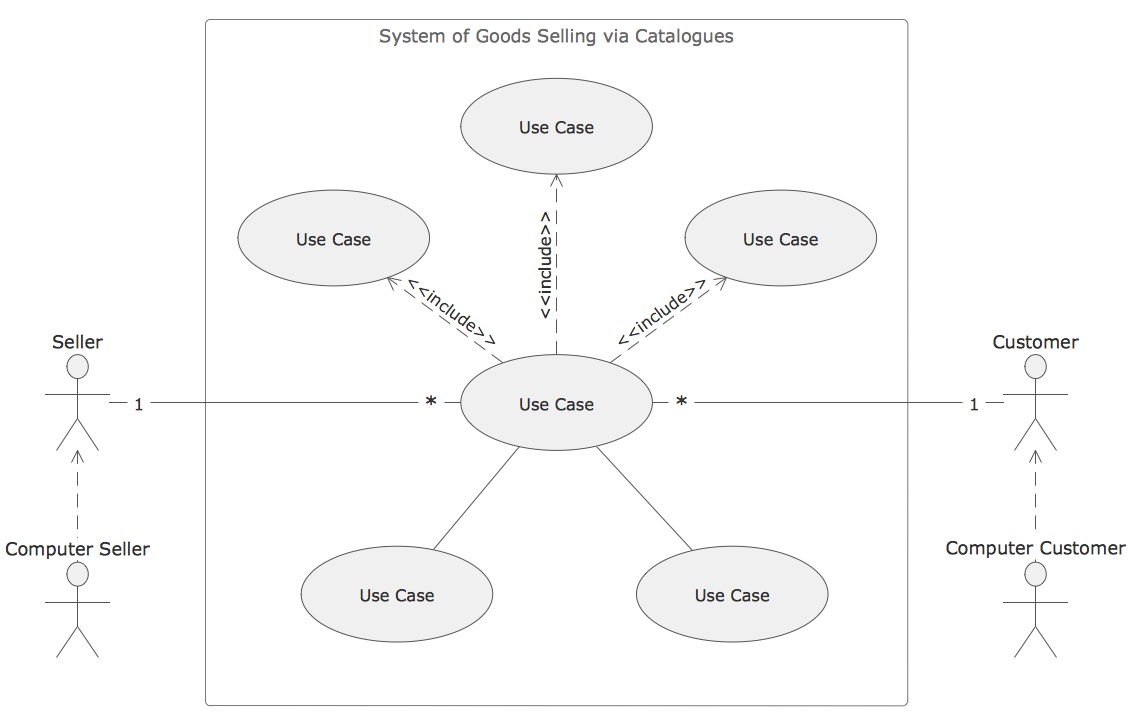 UML Use Case Diagram Template
