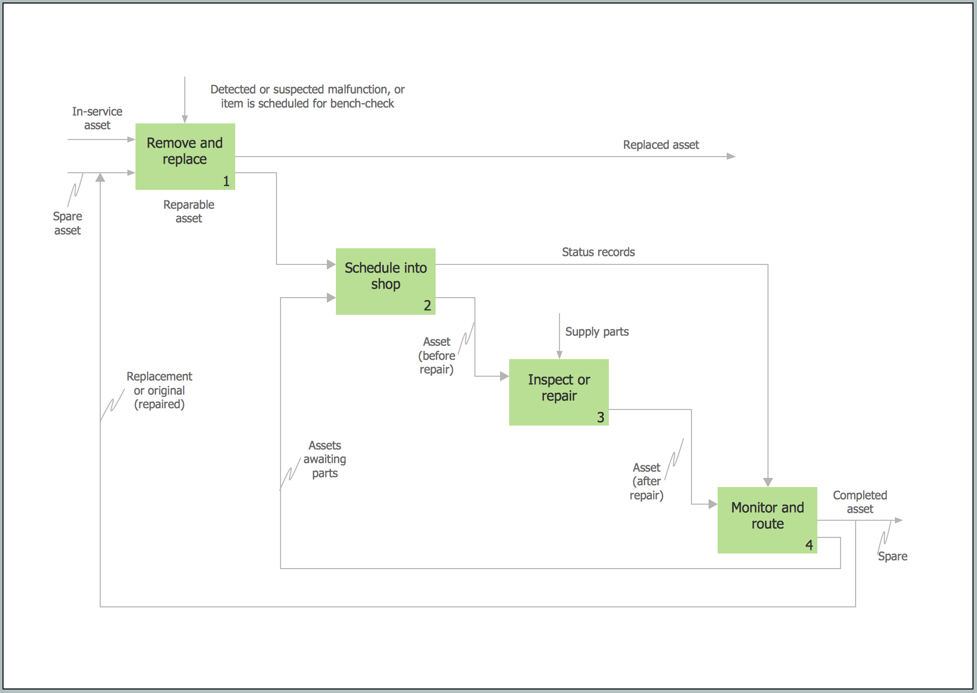 Sample Network Diagram Visio 2007 Electrical Wiring Images Of Intranet Diagrams Get Free Image About Basic