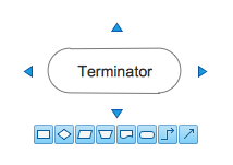flowchart-symbol-terminator