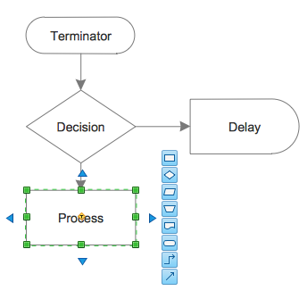 Software For Flowchart Diagrams Conceptdraw Helpdesk