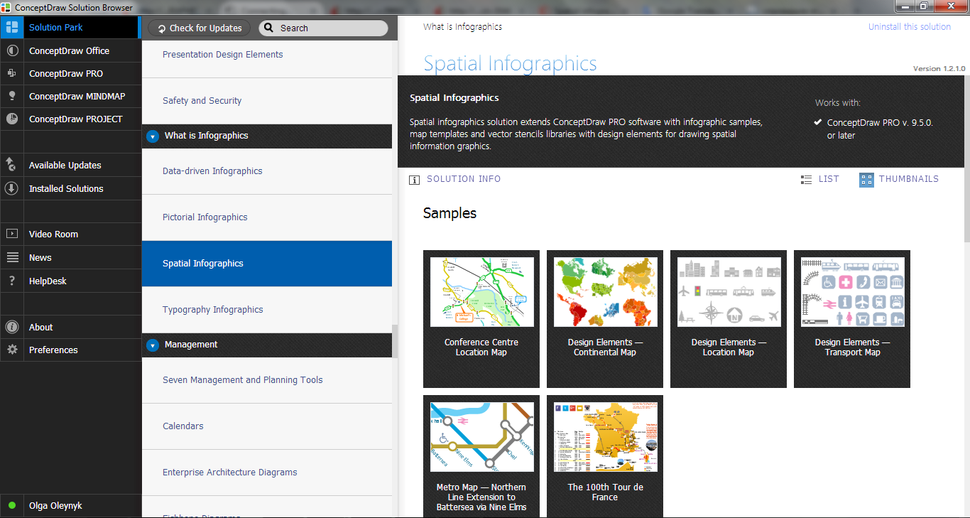 Spatial Infographics Solution in ConceptDraw STORE