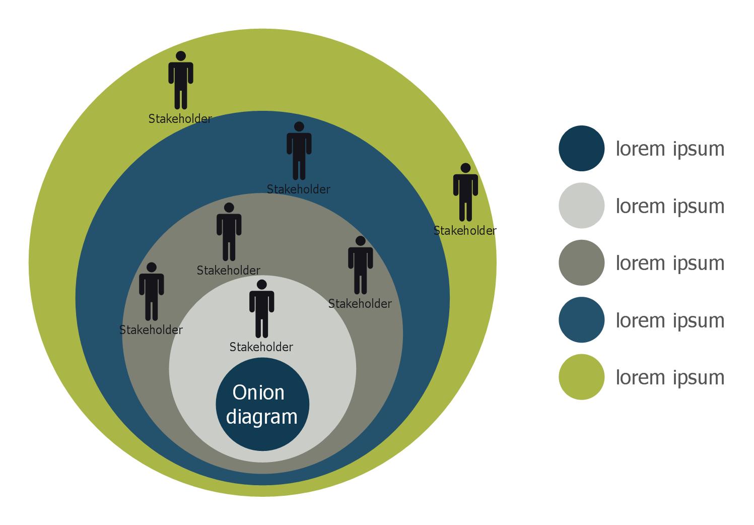 Stakeholder Management System