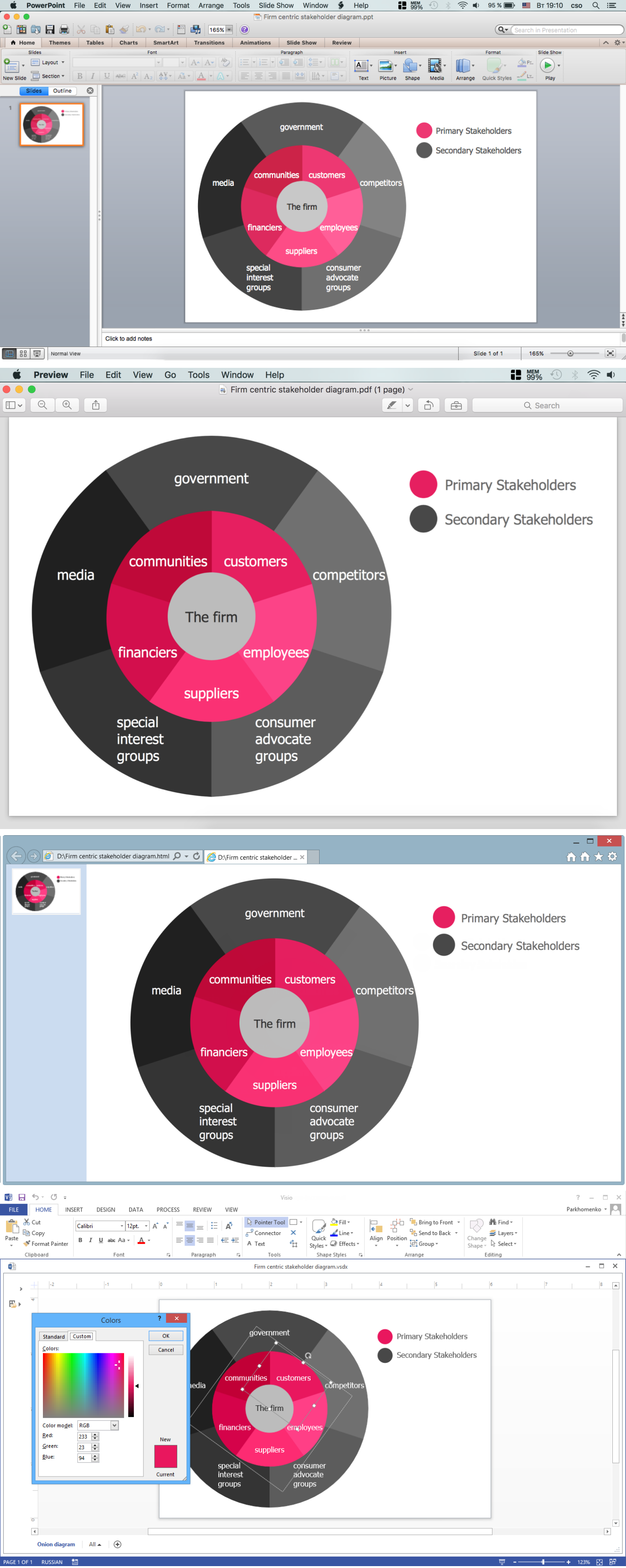 Firm Centric Stakeholder Diagram - Export to PPT, PDF, HTML, Visio