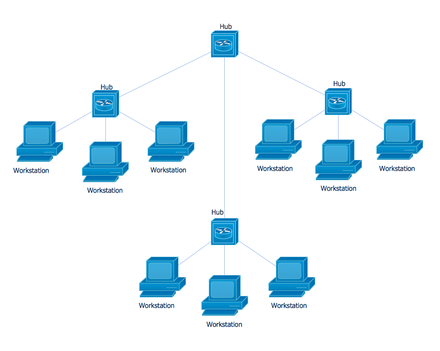 Network Topology  Fully Connected Network Topology Diagram  Network