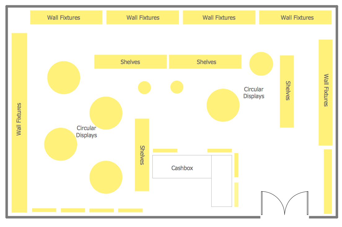 grocery list template for mac - store layout software draw store layouts floor plans