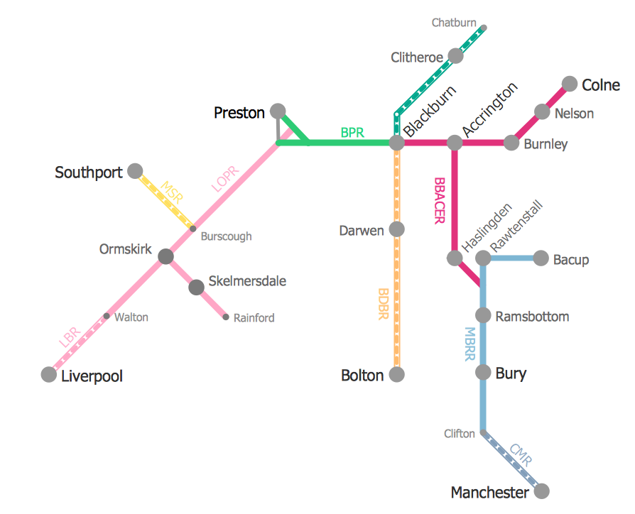 Metro Map - ELR Route Map
