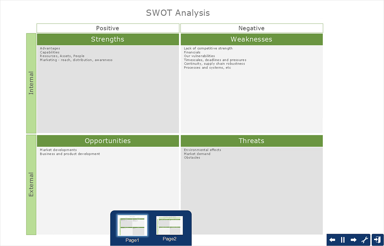 How to Create a SWOT Matrix Quickly