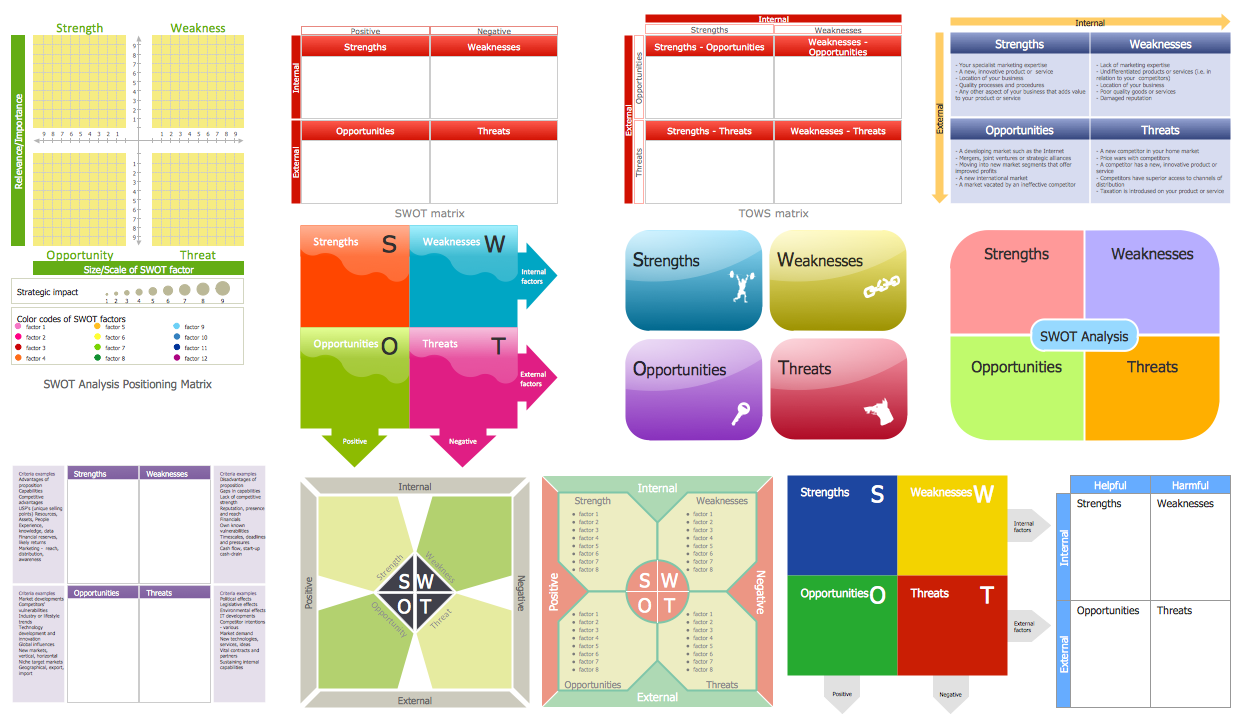 SWOT Analysis Library Design Elements