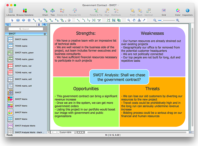 How To Create SWOT Analysis Template Using ConceptDraw PRO SWOT - Bookstore business plan template