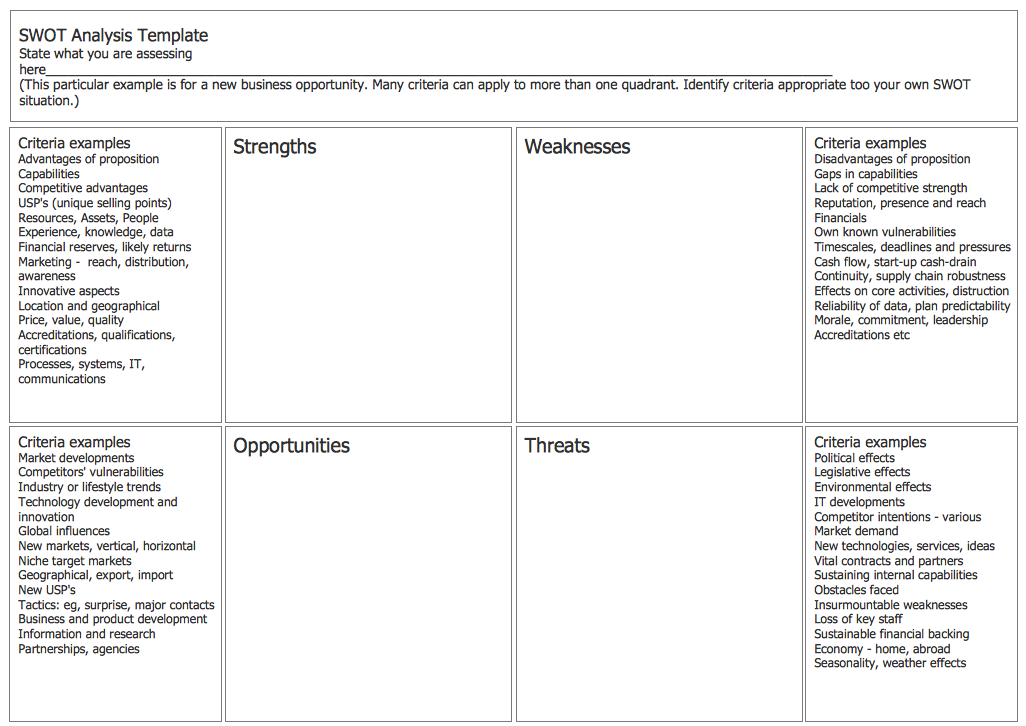 SWOT Analysis Form Landscape Template - Black and White