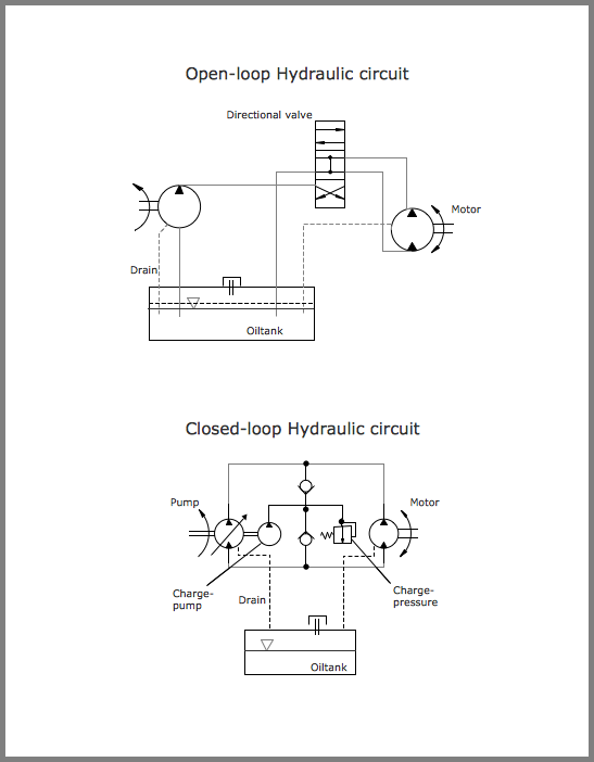 Mechanical engineering Hydraulic circuit hydraulic circuit diagram ppt circuit and schematics diagram Drawing a Logical Diagram at soozxer.org