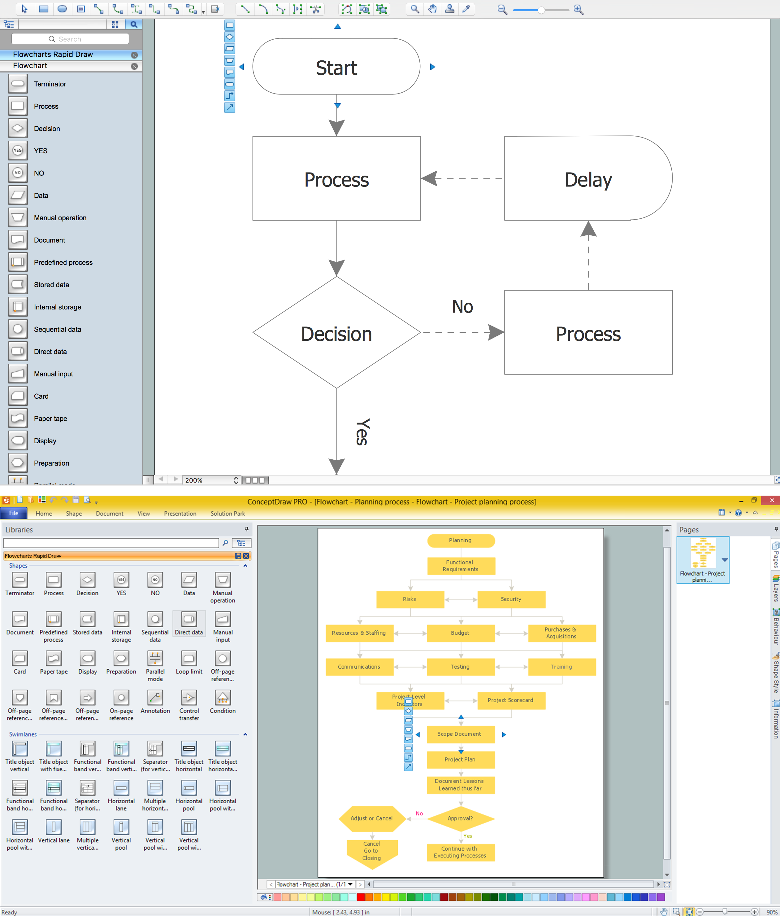 Technical Flow Chart Example And Template  Flow Sheet Templates