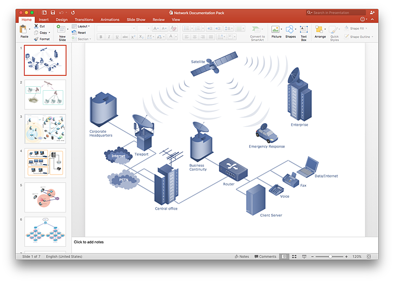 Create Powerpoint Presentation From A Network Diagram