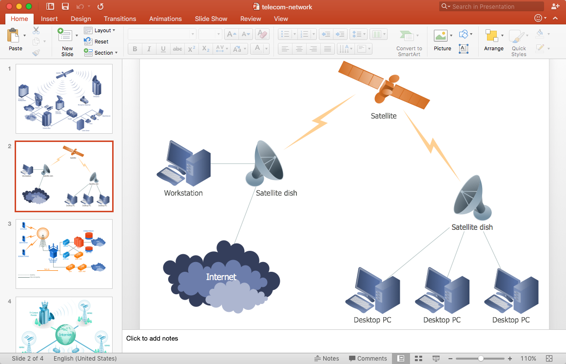 How to Add a Telecommunication Network Diagram to a PowerPoint Presentation